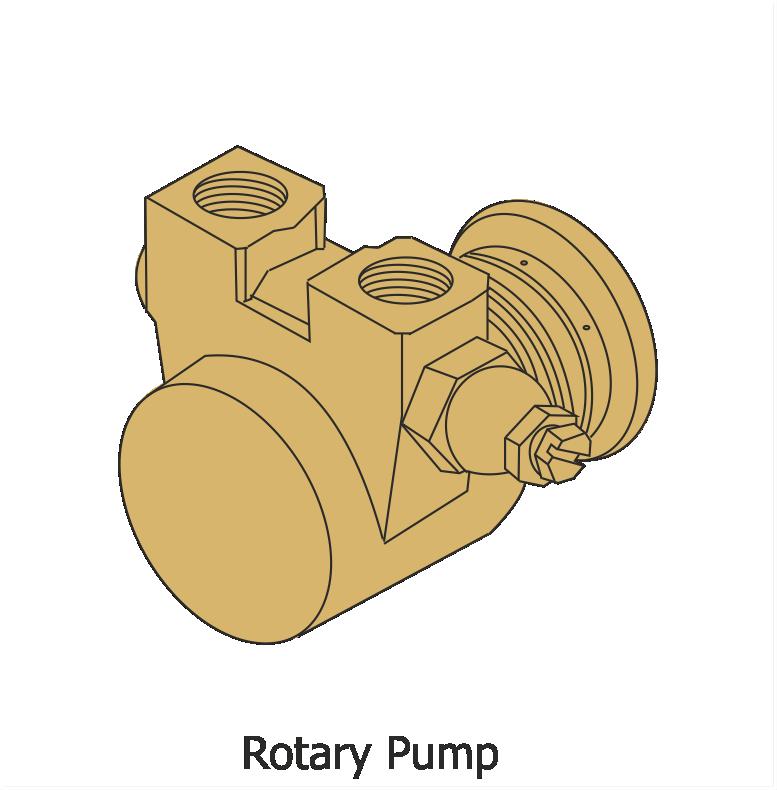 Espresso Machine Rotary Pump